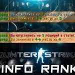 1477587286_plugin-info-rank-for-cs-1-6-1023167-4236119-jpg-1836949