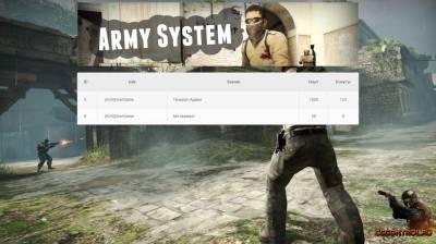 Army System (EA) - Военные звания